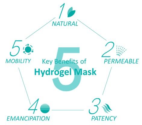 NOX BELLCOW-Hydrogel Facial Mask | Facial Mask Oem | NOX BELLCOW-2