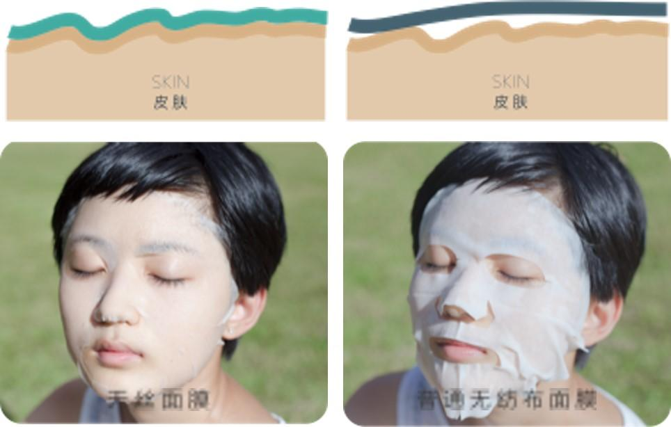minimizing facial face mask graphene series for home