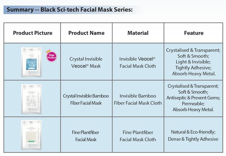 NOX BELLCOW pocket bamboo charcoal mask premium for women