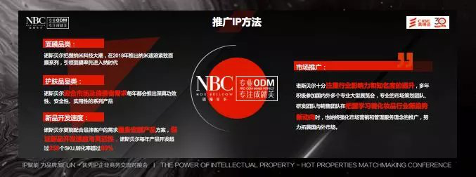 NOX BELLCOW-Determined To Promote New China-made Beauty Products, Nbc Is Helping Clients-6