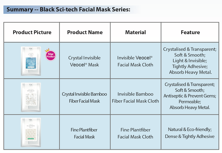 NOX BELLCOW charcoal good face masks wholesale for man-3