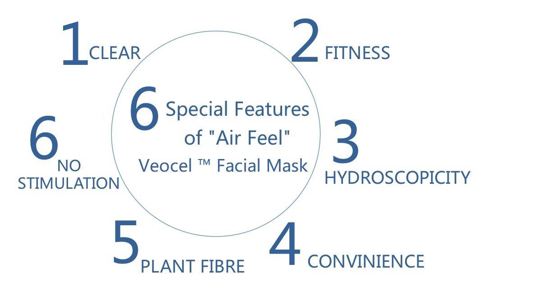"NOX BELLCOW-Best Moisturizing Face Mask ""ari Feel"" Veocel ™ Facial Mask Manufacture"
