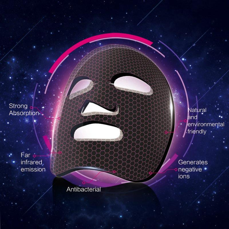 Biomass Graphene Mask